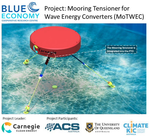 Carbon-Fibre-Composite-Mooring-Tensioner-for-Wave-Energy-Converters-MoTWEC