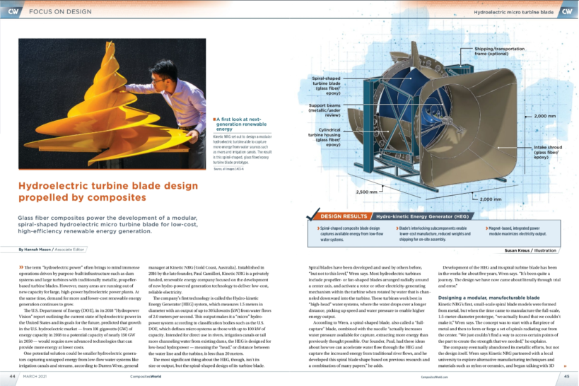 Composites World Front Cover March 2021 - ACS Australia design manufacture & Kinetic NRG composite hydroelectric turbine